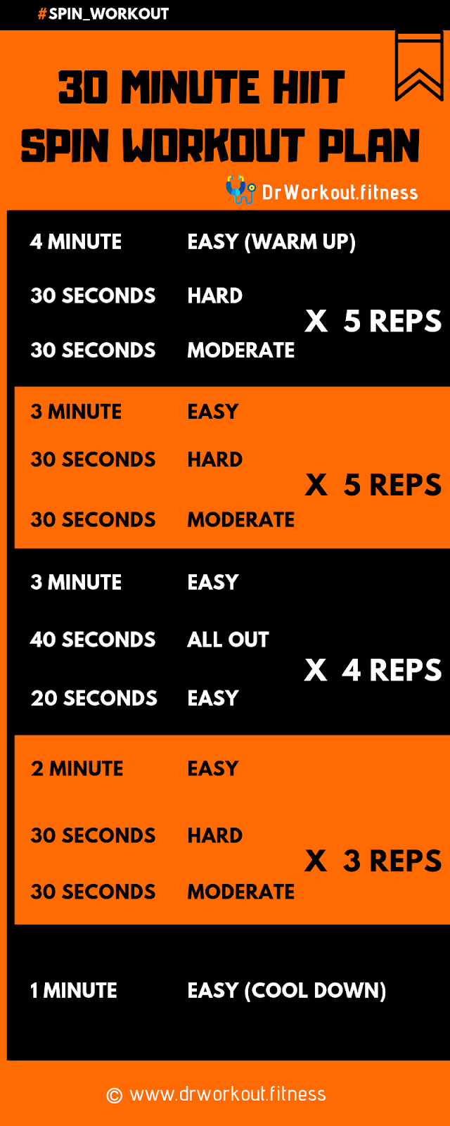 30 Minute HIIT Spin Workout Plan