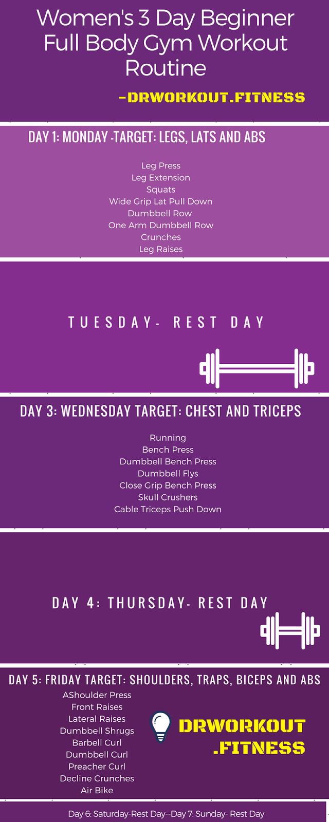 Women's 3 Day Beginner Full Body Gym Workout Routine