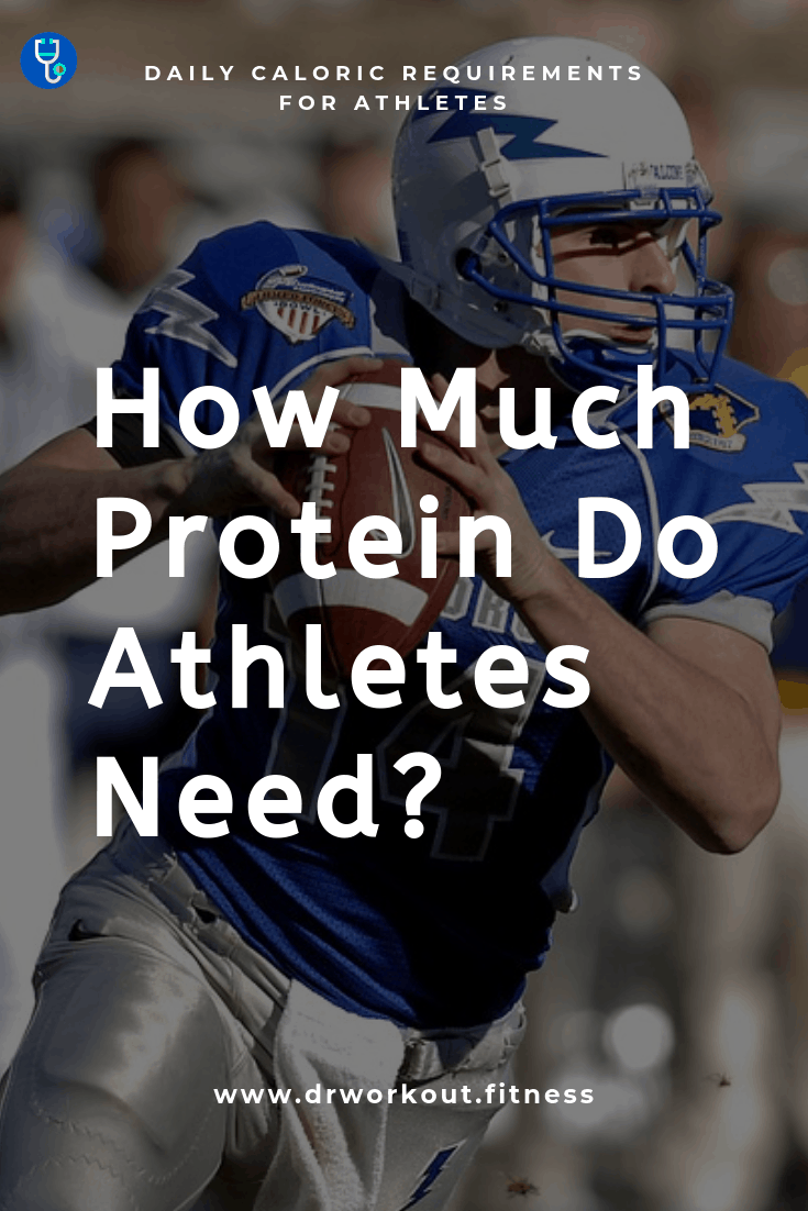 How Much Protein Do Athletes Need