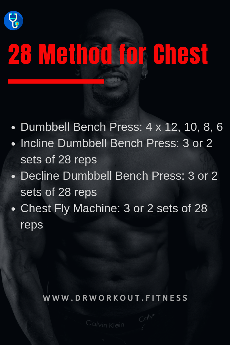 28 Method Chest Workout