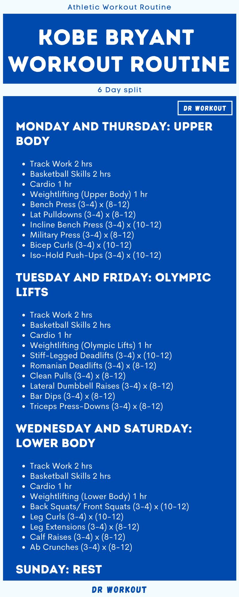 Kobe Bryant Workout Routine