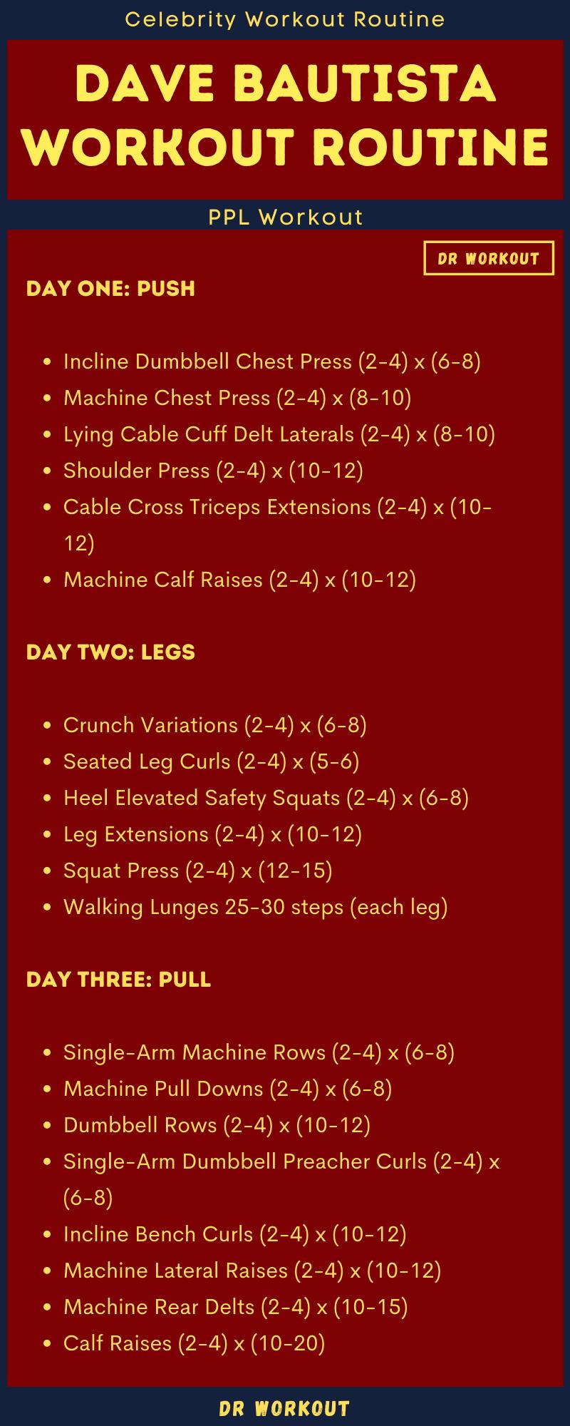 Dave Bautista Workout Routine