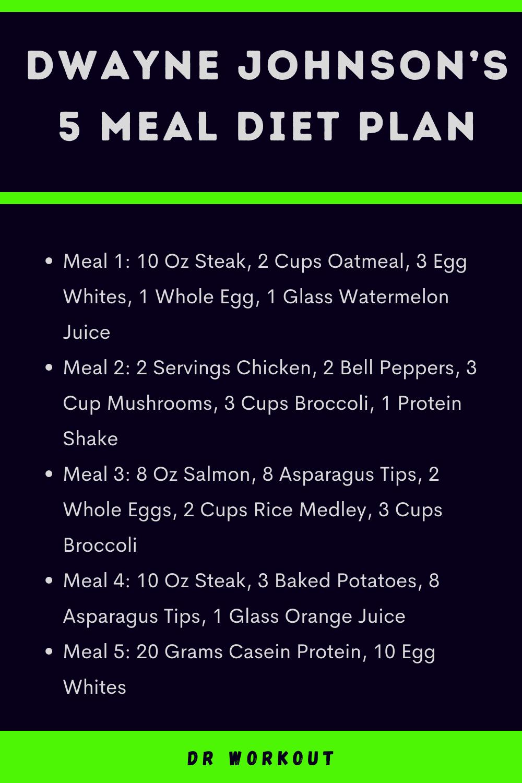 Dwayne Johnson 5 Meal Diet Plan
