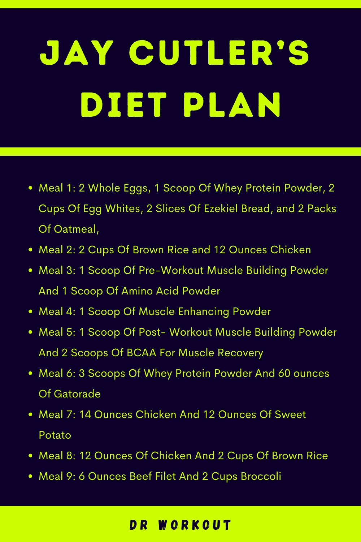 Jay Cutler Diet Plan