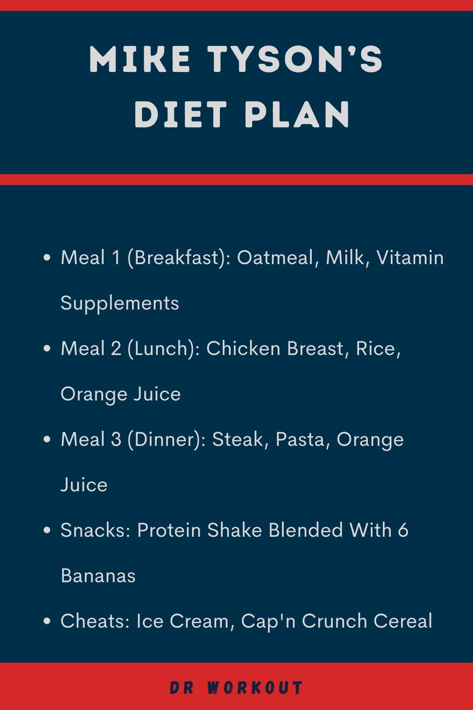 Mike Tyson Diet Plan