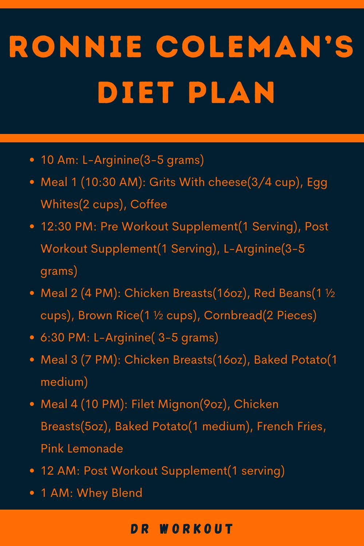 Ronnie Coleman Diet Plan
