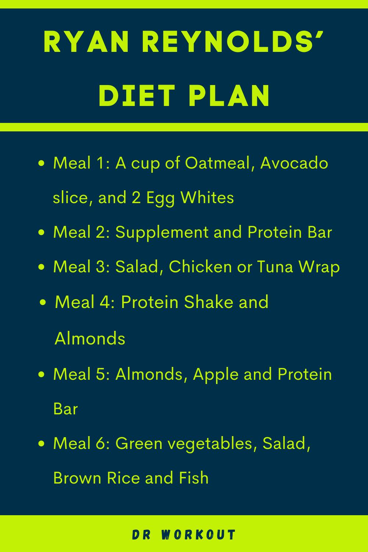 Ryan Reynolds Meal Plan
