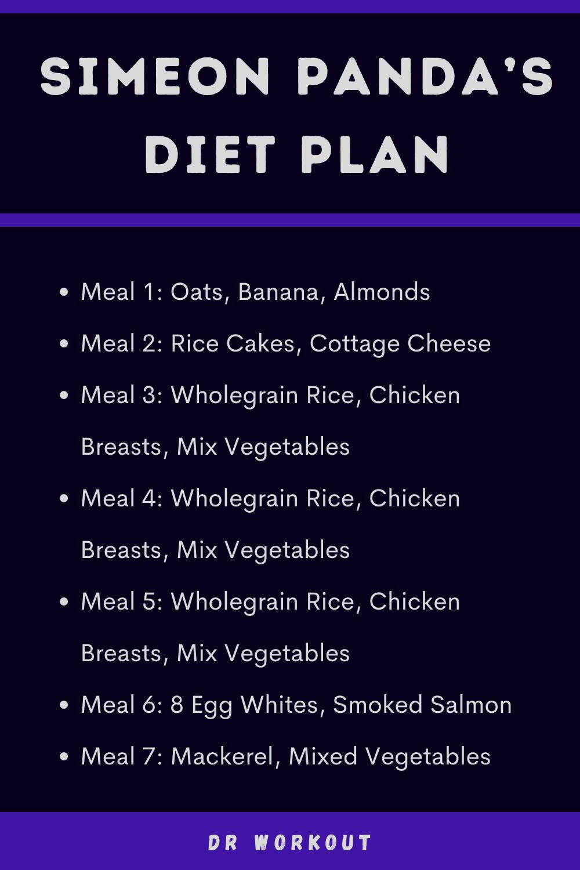 Simeon Panda Diet Plan