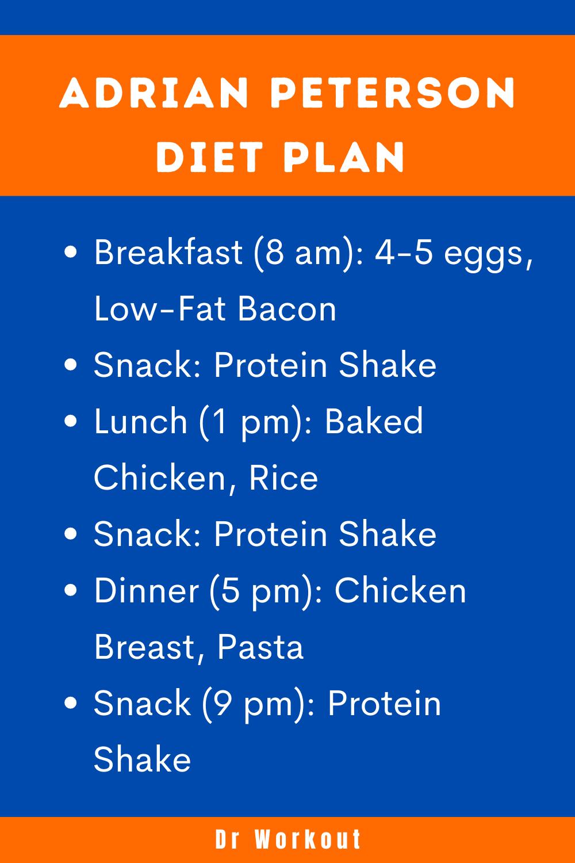 Adrian Peterson Diet Plan