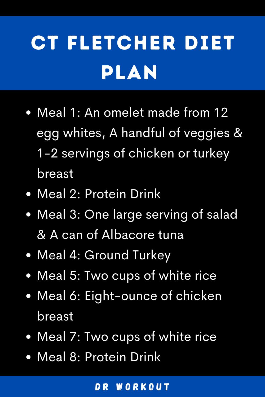 CT Fletcher Diet Plan