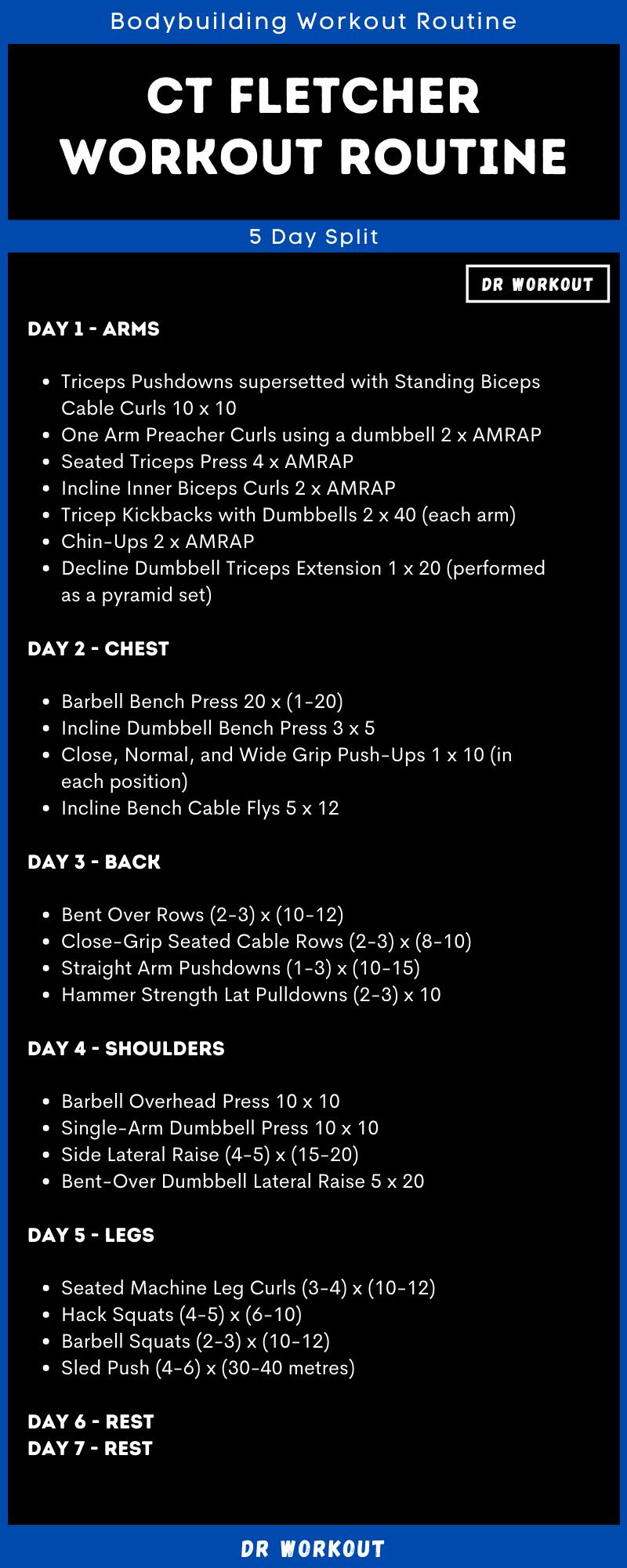 CT Fletcher Workout Routine
