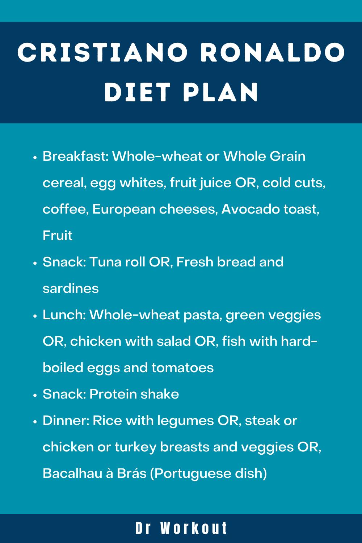 Cristiano Ronaldo Diet Plan