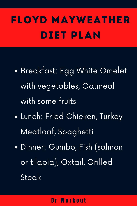 Floyd Mayweather Diet Plan