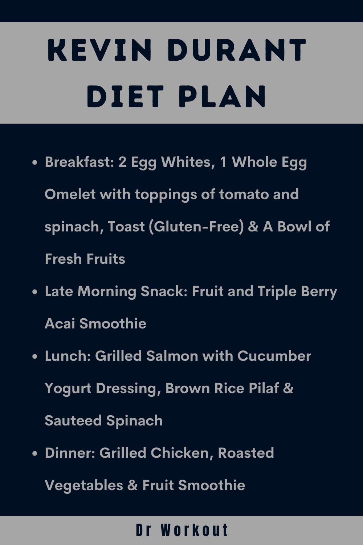 Kevin Durant Diet Plan