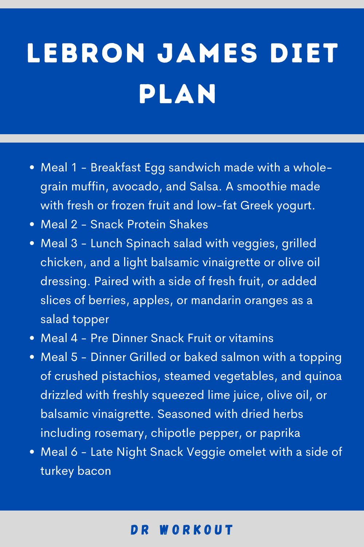 LeBron James Diet Plan