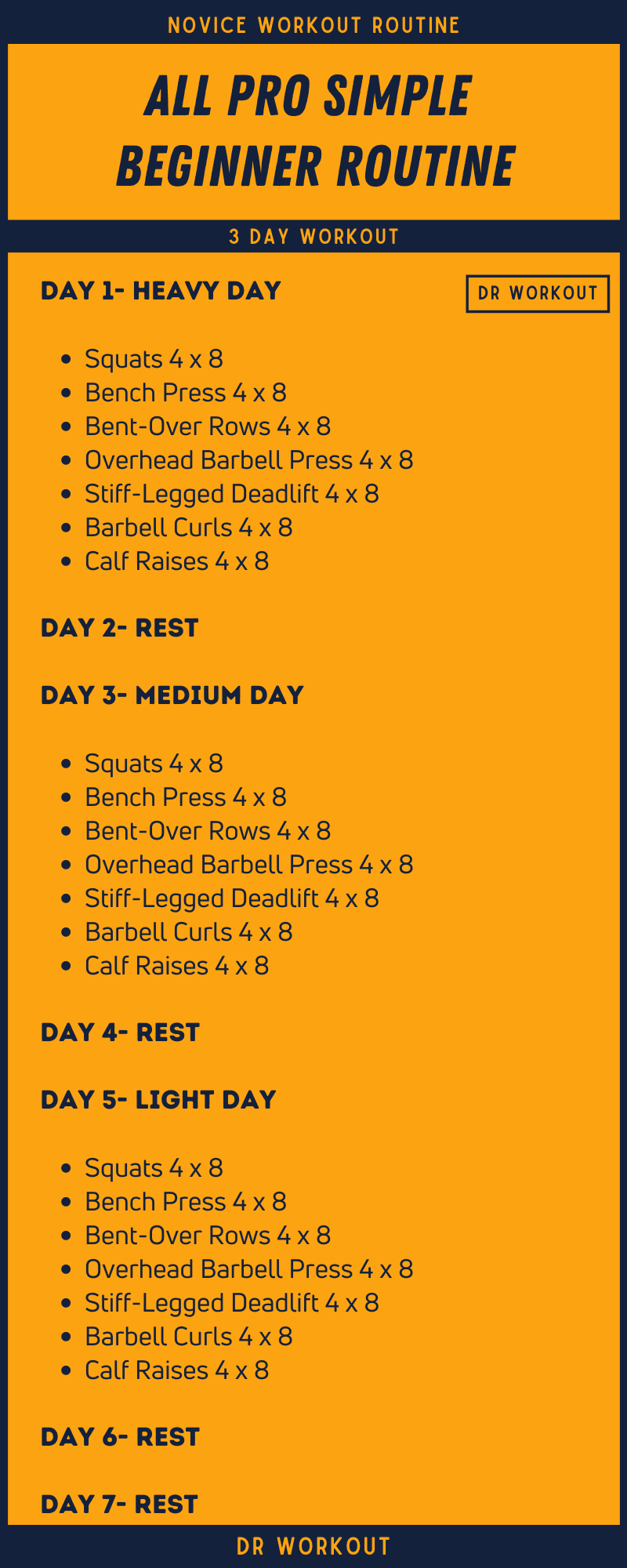 All Pro Simple Beginner Routine