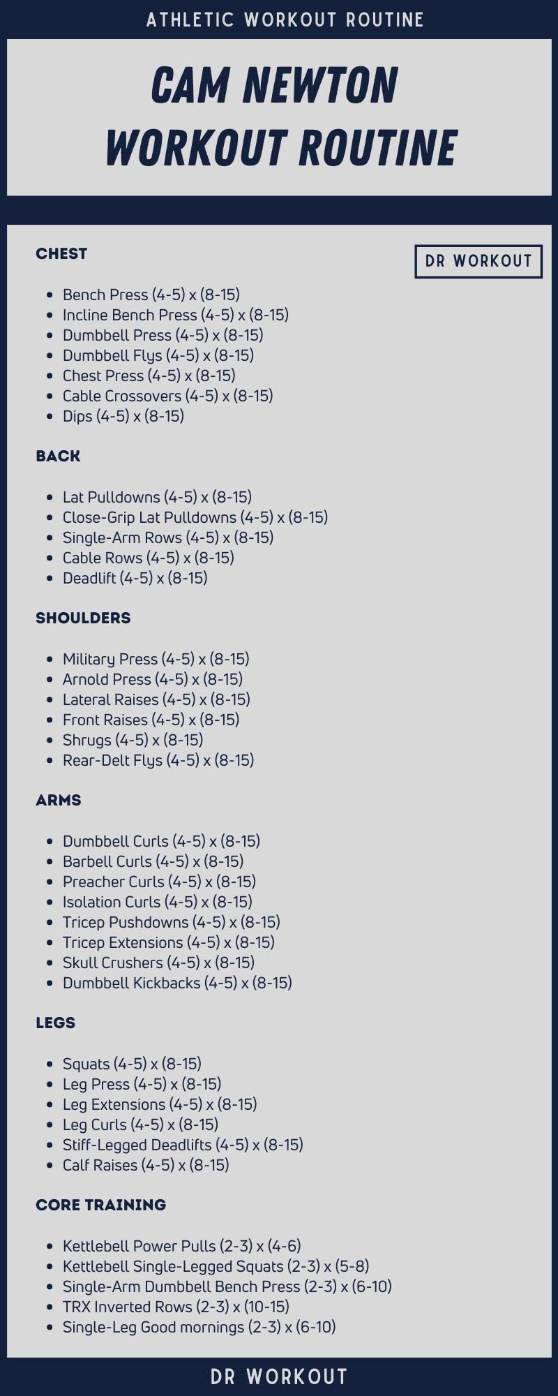 Cam Newton Workout Routine