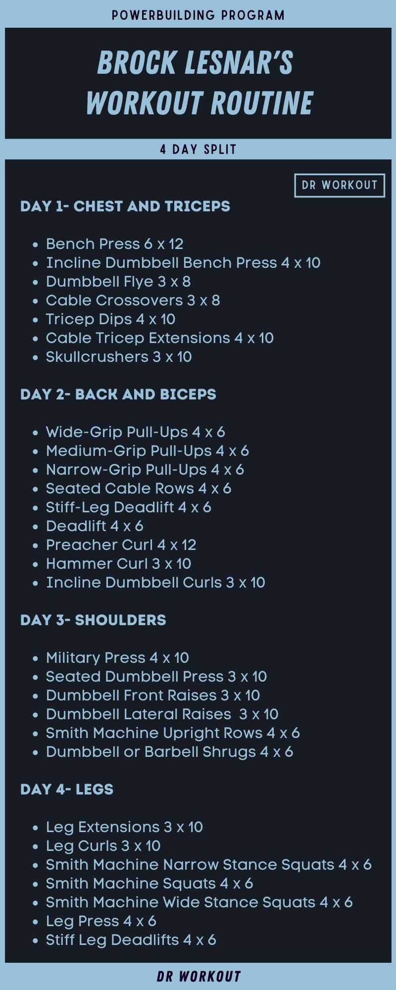 Brock Lesnar Workout Routine