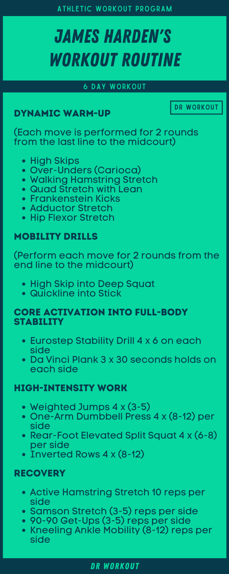 James Harden Workout Routine