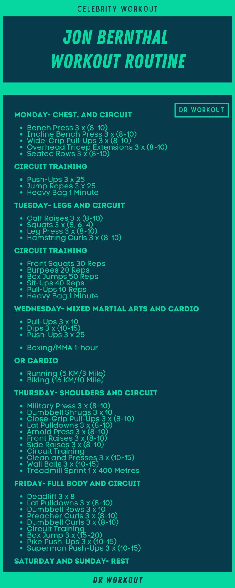 Jon Bernthal Workout Routine