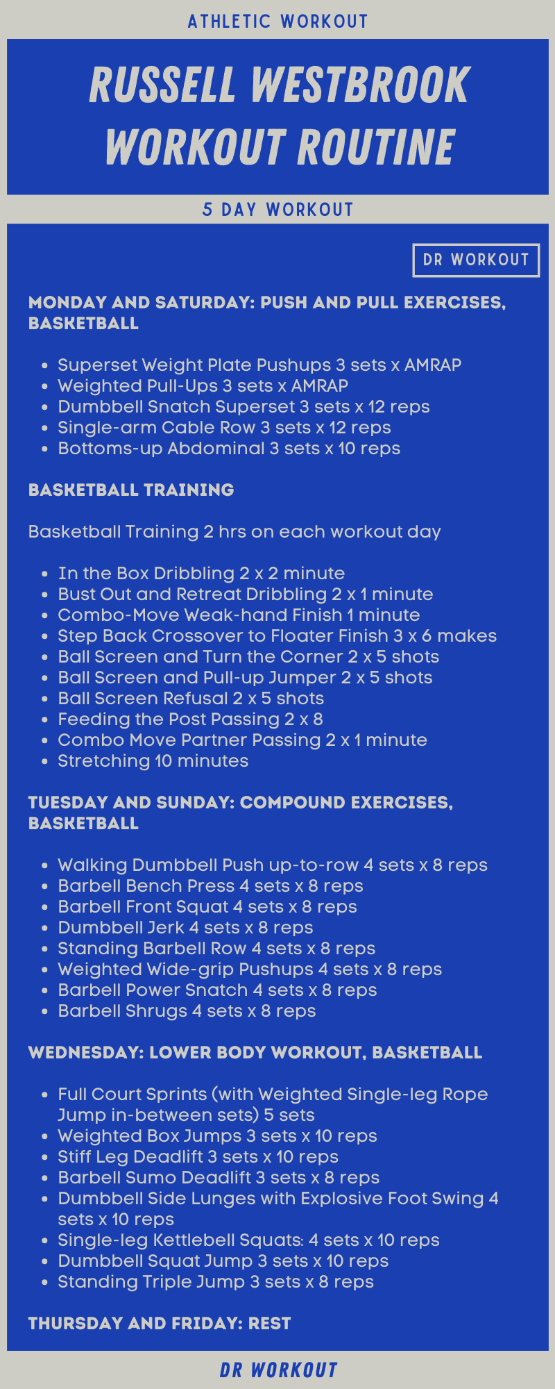 Russell Westbrook Workout Routine